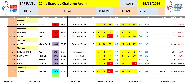 feuille-match-2eme-etape-challenge-avenir-2016
