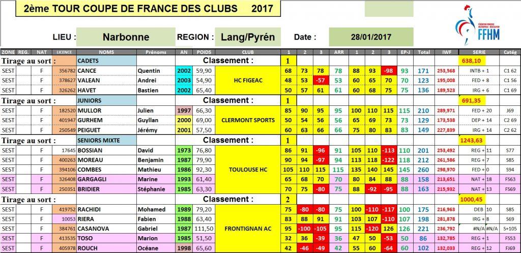 2ème tour de la Coupe de France des Clubs 2017